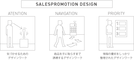 Osaka Salespromotion Design